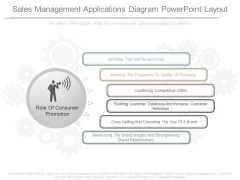 Sales Management Applications Diagram Powerpoint Layout
