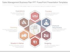 Sales Management Business Plan Ppt Powerpoint Presentation Templates