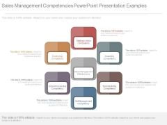 Sales Management Competencies Powerpoint Presentation Examples