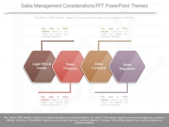 Sales Management Considerations Ppt Powerpoint Themes