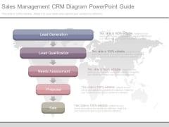 Sales Management Crm Diagram Powerpoint Guide