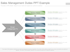 Sales Management Duties Ppt Example