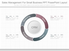 Sales Management For Small Business Ppt Powerpoint Layout