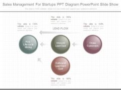 Sales Management For Startups Ppt Diagram Powerpoint Slide Show