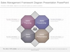 Sales Management Framework Diagram Presentation Powerpoint