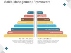Sales Management Framework Ppt PowerPoint Presentation Slides