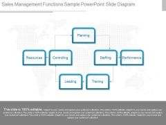 Sales Management Functions Sample Powerpoint Slide Diagram