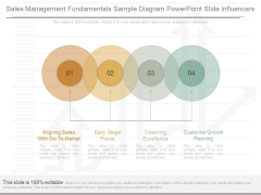 Sales Management Fundamentals Sample Diagram Powerpoint Slide Influencers