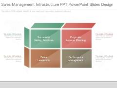 Sales Management Infrastructure Ppt Powerpoint Slides Design