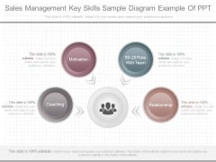Sales Management Key Skills Sample Diagram Example Of Ppt