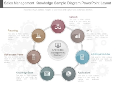 Sales Management Knowledge Sample Diagram Powerpoint Layout