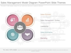 Sales Management Model Diagram Powerpoint Slide Themes
