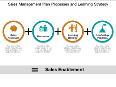 Sales Management Plan Processes And Learning Strategy Ppt Powerpoint Presentation Summary Maker