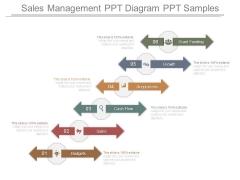 Sales Management Ppt Diagram Ppt Samples