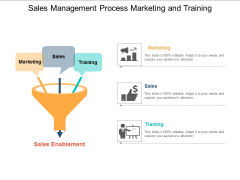 Sales Management Process Marketing And Training Ppt Powerpoint Presentation Layouts Topics