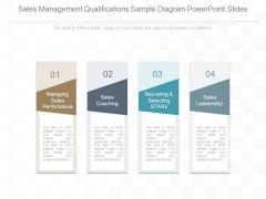 Sales Management Qualifications Sample Diagram Powerpoint Slides