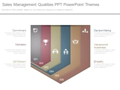 Sales Management Qualities Ppt Powerpoint Themes