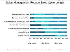 Sales Management Reduce Sales Cycle Length Ppt Powerpoint Presentation Ideas Deck