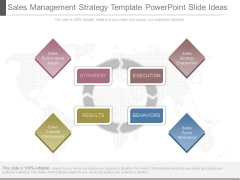 Sales Management Strategy Template Powerpoint Slide Ideas