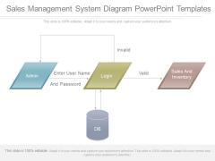 Sales Management System Diagram Powerpoint Templates