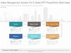 Sales Management System For E Sales Ppt Powerpoint Slide Ideas