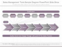 Sales Management Tools Sample Diagram Powerpoint Slide Show
