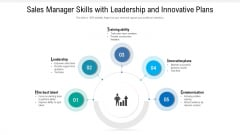 Sales Manager Skills With Leadership And Innovative Plans Ppt Ideas Background Image PDF