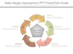 Sales Margin Improvement Ppt Powerpoint Guide