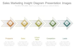 Sales Marketing Insight Diagram Presentation Images