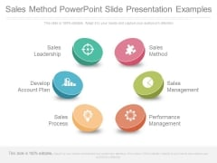 Sales Method Powerpoint Slide Presentation Examples