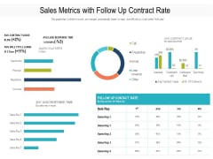 Sales Metrics With Follow Up Contract Rate Ppt PowerPoint Presentation Slides Grid PDF