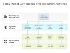 Sales Model With Tactics And Execution Activities Ppt PowerPoint Presentation Visual Aids Inspiration PDF