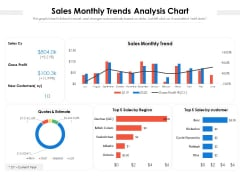 Sales Monthly Trends Analysis Chart Ppt Powerpoint Presentation Gallery Objects Pdf