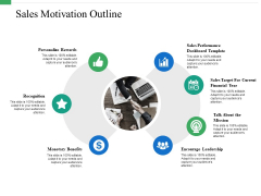 Sales Motivation Outline Ppt PowerPoint Presentation File Backgrounds