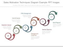 Sales Motivation Techniques Diagram Example Ppt Images