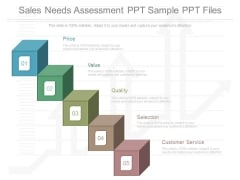 Sales Needs Assessment Ppt Sample Ppt Files