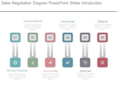 Sales Negotiation Diagram Powerpoint Slides Introduction
