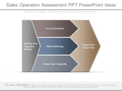 Sales Operation Assessment Ppt Powerpoint Ideas