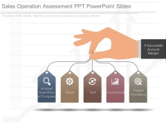 Sales Operation Assessment Ppt Powerpoint Slides