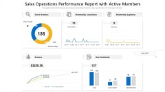 Sales Operations Performance Report With Active Members Ppt PowerPoint Presentation Gallery Example Topics PDF