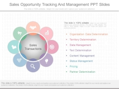 Sales Opportunity Tracking And Management Ppt Slides