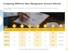 Sales Optimization Best Practices Close More Deals Comparing Different Sales Management Systems Software Mockup PDF