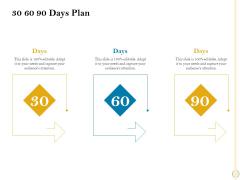 Sales Optimization Best Practices To Close More Deals 30 60 90 Days Plan Slides PDF