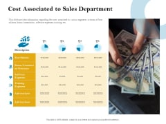 Sales Optimization Best Practices To Close More Deals Cost Associated To Sales Department Rules PDF