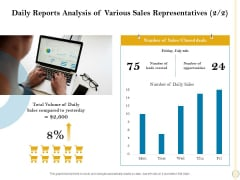 Sales Optimization Best Practices To Close More Deals Daily Reports Analysis Of Various Sales Representatives Sales Introduction PDF