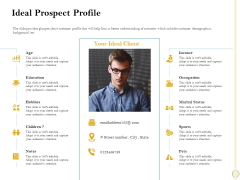 Sales Optimization Best Practices To Close More Deals Ideal Prospect Profile Guidelines PDF