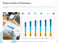 Sales Optimization Best Practices To Close More Deals Projected Sales Performance Demonstration PDF