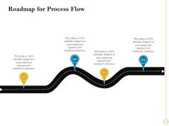 Sales Optimization Best Practices To Close More Deals Roadmap For Process Flow Topics PDF