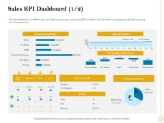 Sales Optimization Best Practices To Close More Deals Sales KPI Dashboard Accumulated Topics PDF