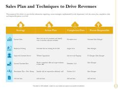 Sales Optimization Best Practices To Close More Deals Sales Plan And Techniques To Drive Revenues Icons PDF